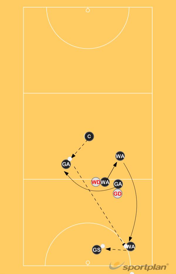 Set Play 4 centre passGetting freeNetball Drills Coaching