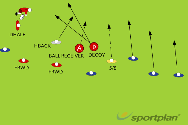 ROGER TWOMatch RelatedRugby Drills Coaching