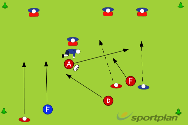 ECHO ONEDecision makingRugby Drills Coaching