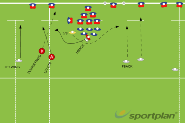 BRAVO ONEMatch RelatedRugby Drills Coaching