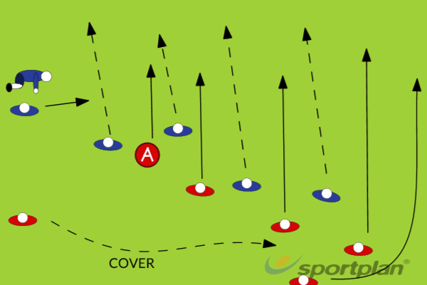 RAIDERSRugby Drills Coaching
