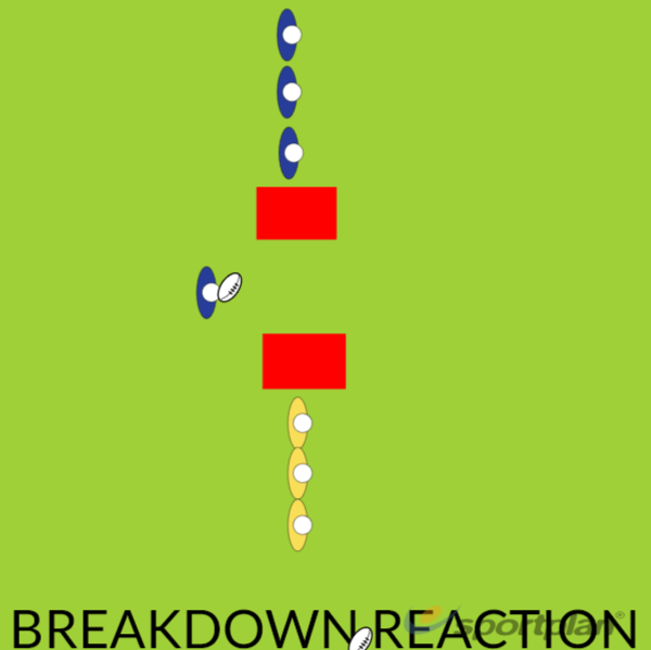BREAKDOWN REACTIONRugby Drills Coaching
