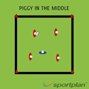 PIGGY IN THE MIDDLEMatch RelatedRugby Drills Coaching