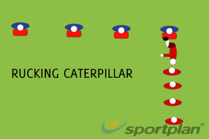 RUCKING CATERPILLARRuck Clear OutRugby Drills Coaching