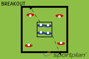 BREAKOUTWarm UpRugby Drills Coaching