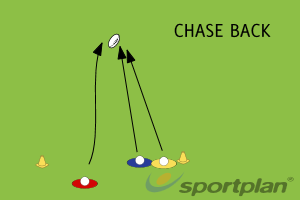 CHASE BACKTacklingRugby Drills Coaching