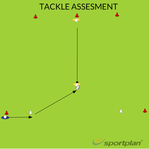 TACKLE ASSESMENTRugby Drills Coaching