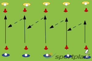 HANDLINGHandlingRugby Drills Coaching