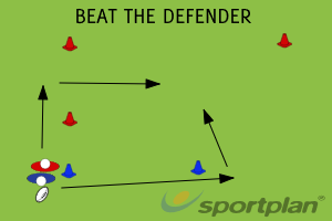 BEAT THE DEFENDERAgility & Running SkillsRugby Drills Coaching