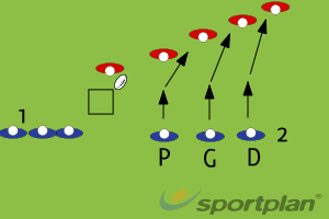 PUSH DRIFT DEFENCEDefensive PatternsRugby Drills Coaching