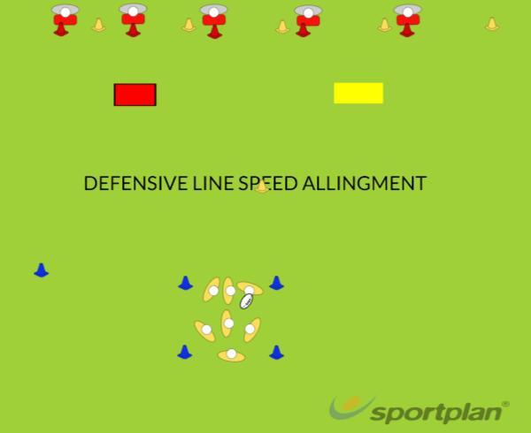 DEFENSIVE LINE SPEED ALLIGNMENTDefensive PatternsRugby Drills Coaching