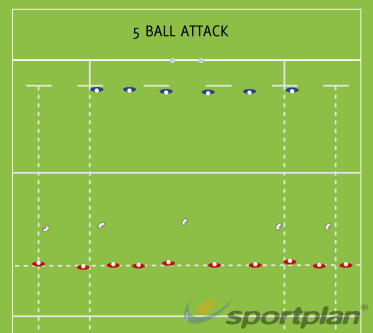 5 BALL ATTACKMatch RelatedRugby Drills Coaching