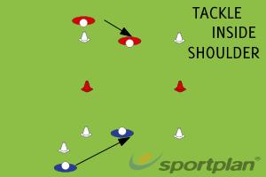 TACKLE INSIDE SHOULDERTacklingRugby Drills Coaching