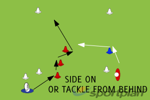 SIDE ON OR TACKLE FROM BEHINDTacklingRugby Drills Coaching