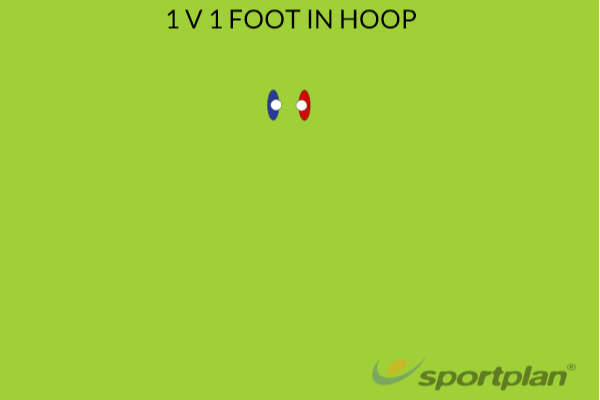 1 V 1 FOOT IN HOOPRugby Drills Coaching