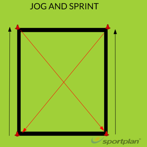 JOG AND SPRINTRugby Drills Coaching