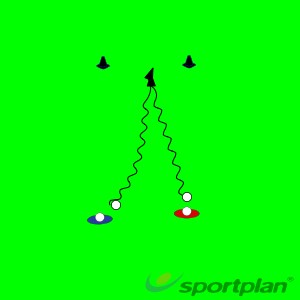 Strength on ball exercise 1) 1Hockey Drills Coaching