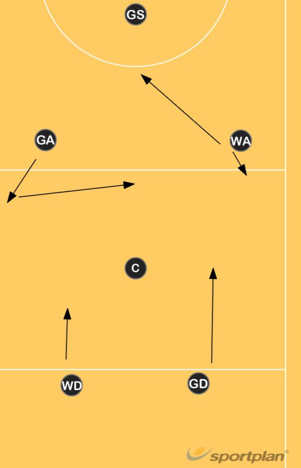 Wide Centre PassNetball Drills Coaching