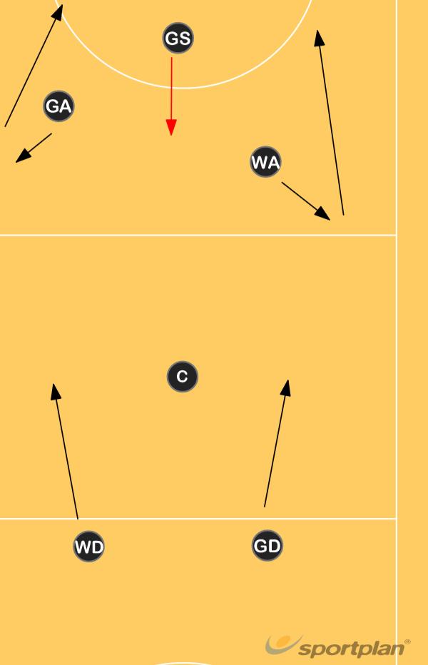 Clear Centre PassNetball Drills Coaching