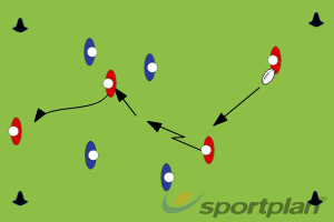 3D Rugby GamePassingRugby Drills Coaching