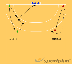 Komen tot doelschot320 passing varieties/catching-passingHandball Drills Coaching