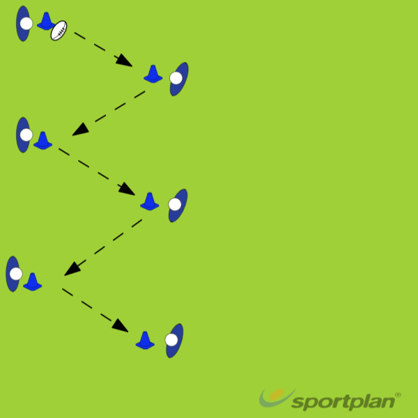 Zig Zag PassPassingRugby Drills Coaching
