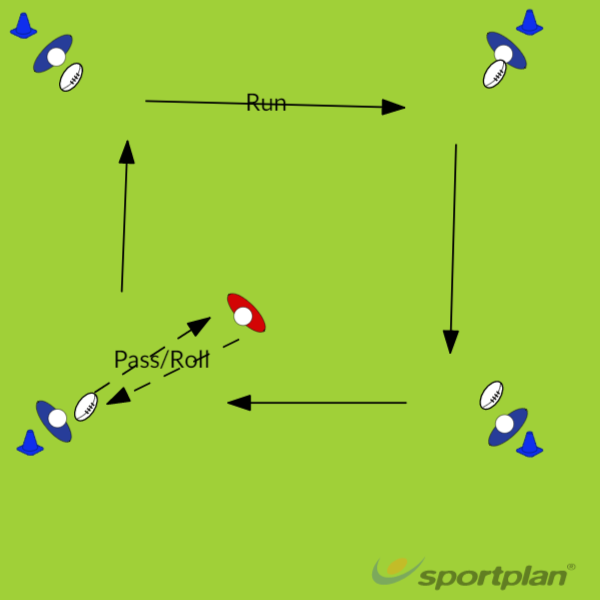 Pass BoxPractices for JuniorsRugby Drills Coaching