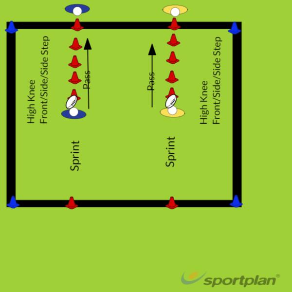 Pass AgilityAgility & Running SkillsRugby Drills Coaching
