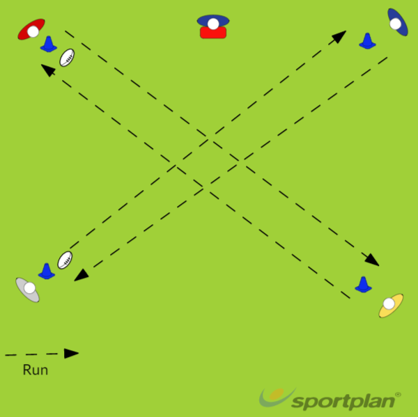 Present DropHandlingRugby Drills Coaching