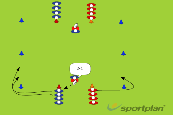 Star WarsPractices for JuniorsRugby Drills Coaching