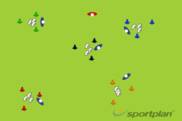 Raid The NestHandlingRugby Drills Coaching