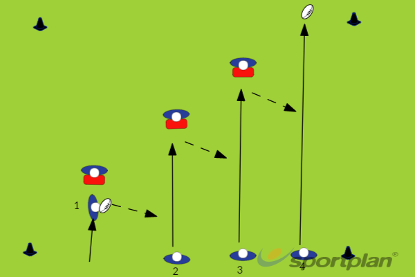 Draw PassPassingRugby Drills Coaching