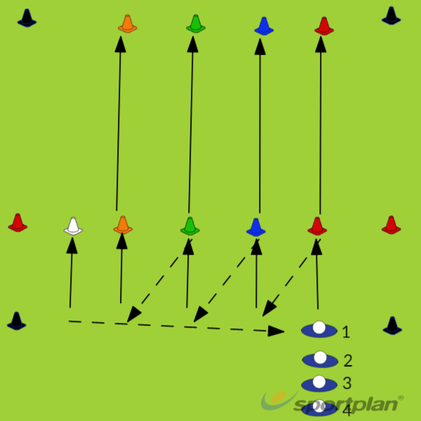Tag - Defensive LineDefensive PatternsRugby Drills Coaching
