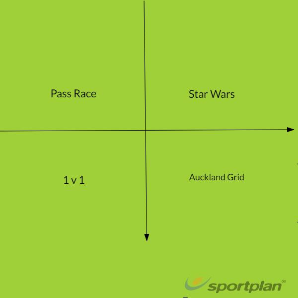 Pass RaceStar WarsAuckland GridRugby Drills Coaching