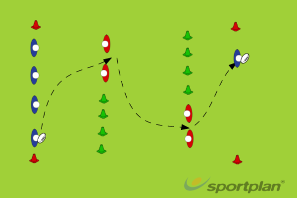 4 Slalom TagPractices for JuniorsRugby Drills Coaching