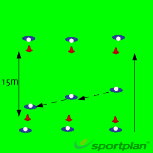 Simple Passing - LinePassingRugby Drills Coaching