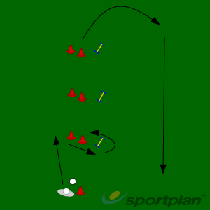 Right- Left V-Drag With SqueezeHockey Drills Coaching