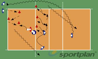 Gauntlet2 Warm UpVolleyball Drills Coaching