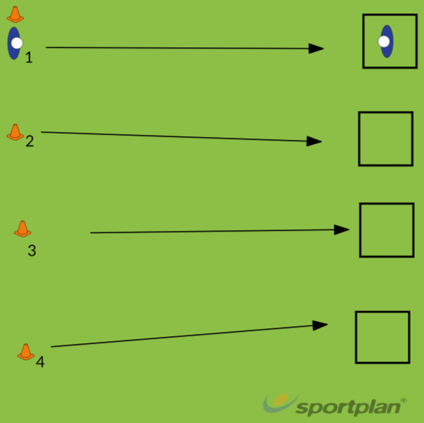 paired competitionGoalkeepingFootball Drills Coaching