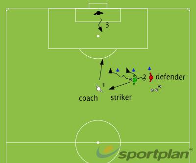 GK 1 v 1 Tech Drill # 4Football Drills Coaching
