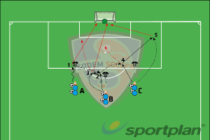 Afslutninger og 2. bold - del 2Crossing and FinishingFootball Drills Coaching