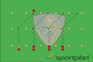 Driblinger og Finter - Niv 1 - Intet presDribblingFootball Drills Coaching