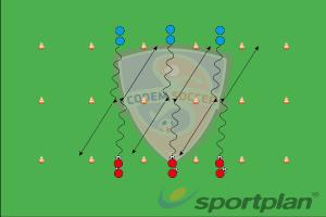 Driblinger og Finter - Niv. 2 - Delvis presDribblingFootball Drills Coaching