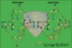 Dybde Forberedelse - Bevægelse og kombinationerPassing and ReceivingFootball Drills Coaching