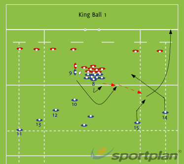 Set Piece From Scrum - King BallMatch RelatedRugby Drills Coaching