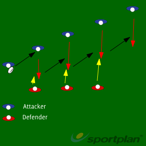 Defence Reload & OverloadPassingRugby Drills Coaching