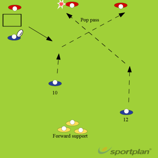 02XPassingRugby Drills Coaching
