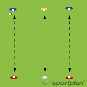 Simple Pass and receivePassing & ReceivingHockey Drills Coaching