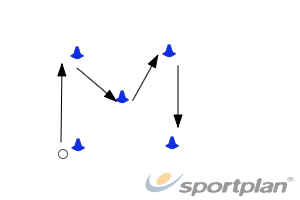 Changing direction with the ballHockey Drills Coaching