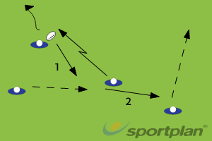 Copy of Copy of Autosave 53412354Rugby Drills Coaching